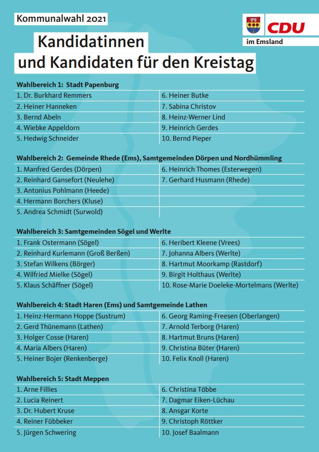 Kandidatenliste_Wahl_2021_CDU-Emsland
